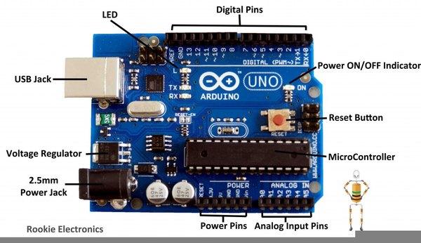 What is aurdino rookie electronics